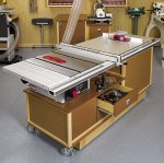 mobile sawing/routing center